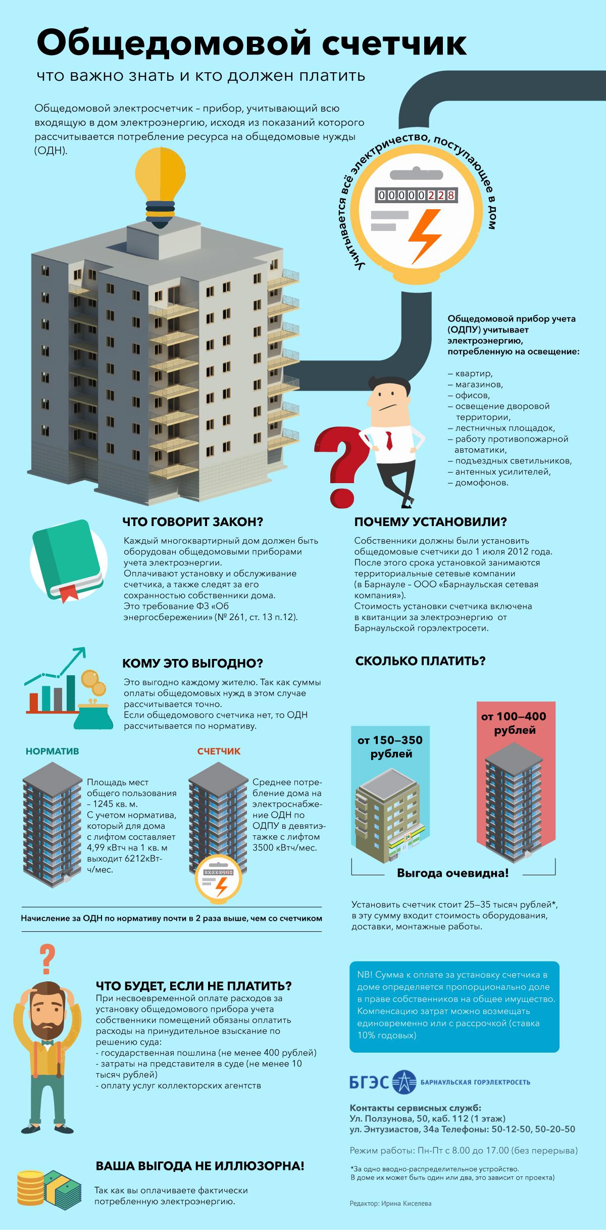 Обязаны ли собственники жилья платить за общедомовые нужды.